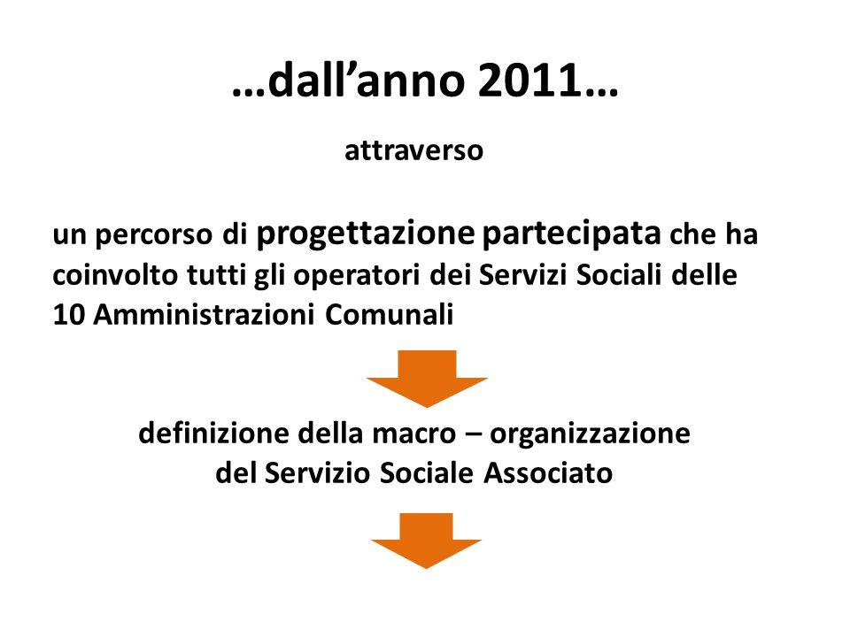 …dall'anno 2011… attraverso un percorso di progettazione partecipata che ha coinvolto tutti gli operatori dei Servizi Sociali delle 10 Amministrazioni