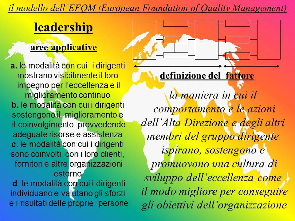 il modello dell'EFQM (European Foundation of Quality Management) definizione del fattore aree applicative la maniera in cui l'organizzazione formula, articola, revisiona e trasforma politiche e strategia in piani ed interventi strategia e politiche a.