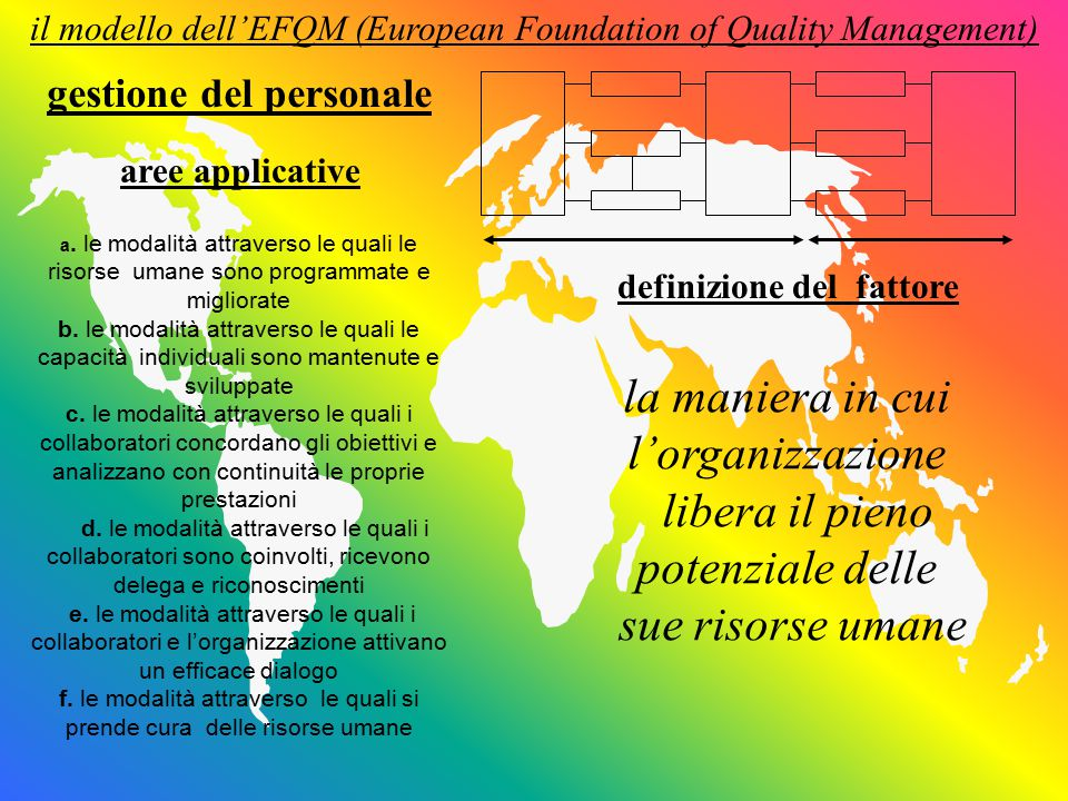 il modello dell'EFQM (European Foundation of Quality Management) definizione del fattore aree applicative a.