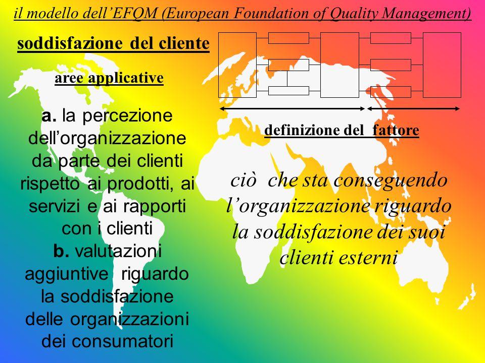 il modello dell'EFQM (European Foundation of Quality Management) definizione del fattore aree applicative ciò che sta conseguendo l'organizzazione riguardo la soddisfazione delle sue risorse umane soddisfazione del personale a.