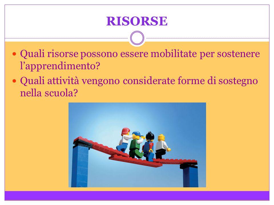 RISORSE Quali risorse possono essere mobilitate per sostenere l'apprendimento? Quali attività vengono considerate forme di sostegno nella scuola?