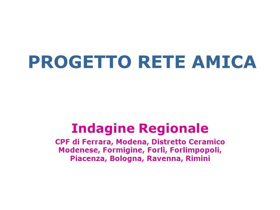 PROGETTO RETE AMICA Indagine Regionale CPF di Ferrara, Modena, Distretto Ceramico Modenese, Formigine, Forlì, Forlimpopoli, Piacenza, Bologna, Ravenna, Rimini