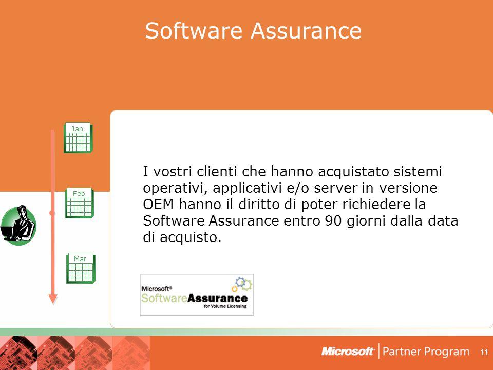 11 Downgrade Software Assurance I vostri clienti che hanno acquistato sistemi operativi, applicativi e/o server in versione OEM hanno il diritto di poter richiedere la Software Assurance entro 90 giorni dalla data di acquisto.