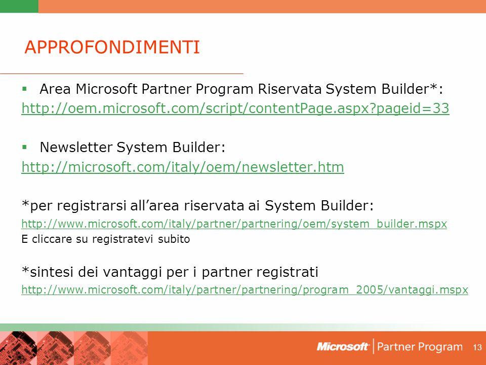 13 APPROFONDIMENTI  Area Microsoft Partner Program Riservata System Builder*: http://oem.microsoft.com/script/contentPage.aspx?pageid=33  Newsletter System Builder: http://microsoft.com/italy/oem/newsletter.htm *per registrarsi all'area riservata ai System Builder: http://www.microsoft.com/italy/partner/partnering/oem/system_builder.mspx E cliccare su registratevi subito *sintesi dei vantaggi per i partner registrati http://www.microsoft.com/italy/partner/partnering/program_2005/vantaggi.mspx