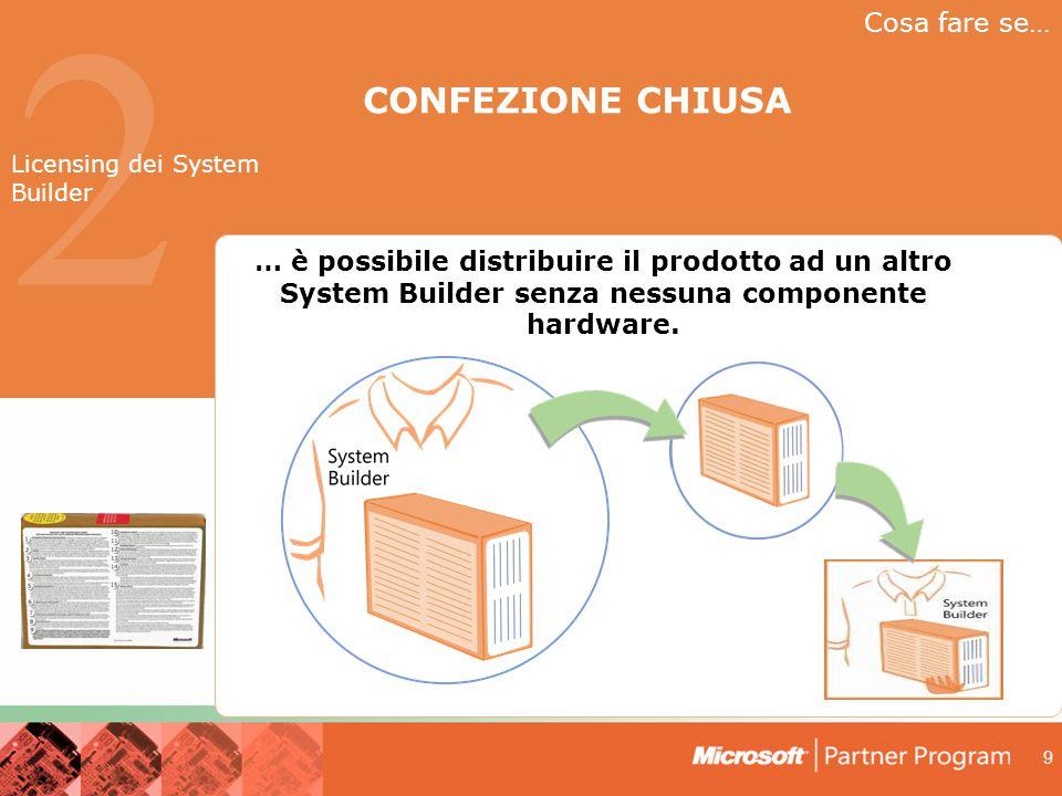 9 2 Cosa fare se… … è possibile distribuire il prodotto ad un altro System Builder senza nessuna componente hardware.