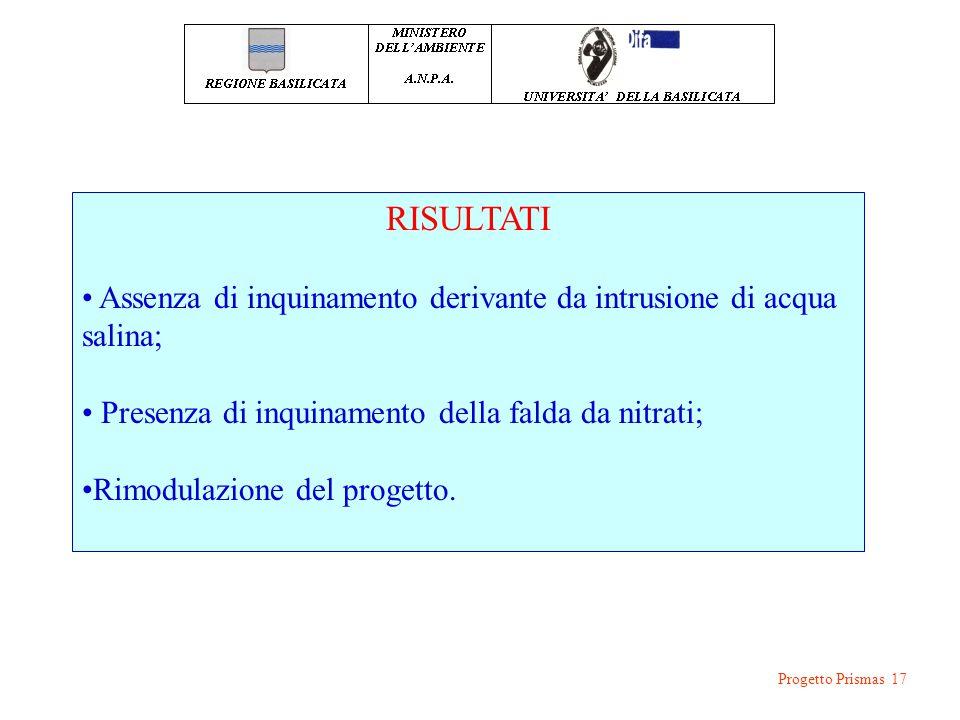 RISULTATI Assenza di inquinamento derivante da intrusione di acqua salina; Presenza di inquinamento della falda da nitrati; Rimodulazione del progetto