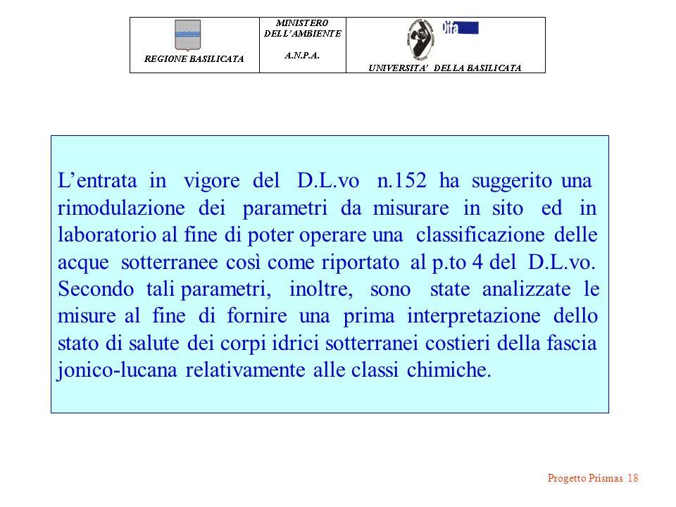L'entrata in vigore del D.L.vo n.152 ha suggerito una rimodulazione dei parametri da misurare in sito ed in laboratorio al fine di poter operare una c