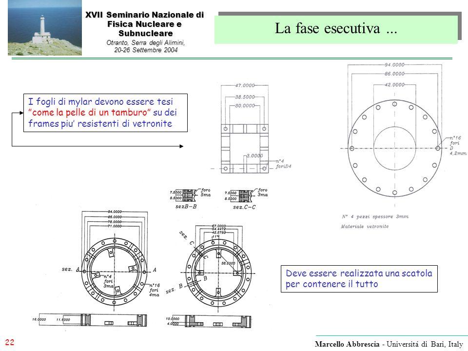 22 Marcello Abbrescia - Universitá di Bari, Italy XVII Seminario Nazionale di Fisica Nucleare e Subnucleare Otranto, Serra degli Alimini, 20-26 Settem