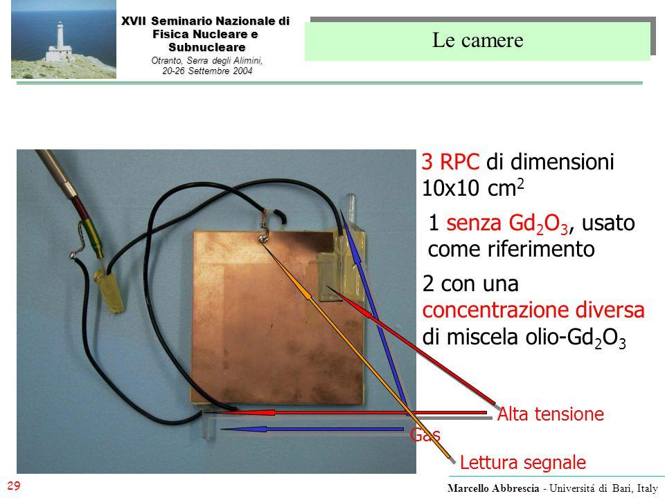 29 Marcello Abbrescia - Universitá di Bari, Italy XVII Seminario Nazionale di Fisica Nucleare e Subnucleare Otranto, Serra degli Alimini, 20-26 Settem