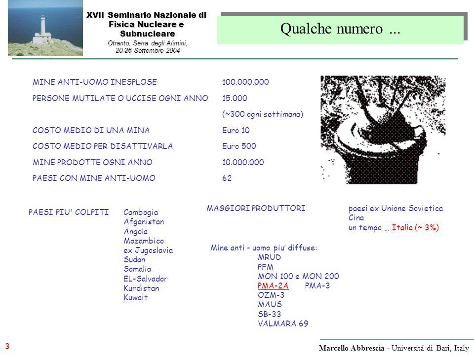 3 Marcello Abbrescia - Universitá di Bari, Italy XVII Seminario Nazionale di Fisica Nucleare e Subnucleare Otranto, Serra degli Alimini, 20-26 Settemb