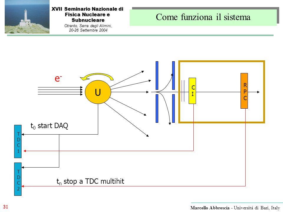 31 Marcello Abbrescia - Universitá di Bari, Italy XVII Seminario Nazionale di Fisica Nucleare e Subnucleare Otranto, Serra degli Alimini, 20-26 Settem