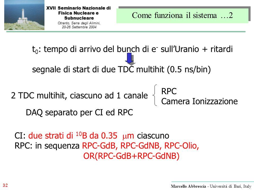 32 Marcello Abbrescia - Universitá di Bari, Italy XVII Seminario Nazionale di Fisica Nucleare e Subnucleare Otranto, Serra degli Alimini, 20-26 Settem