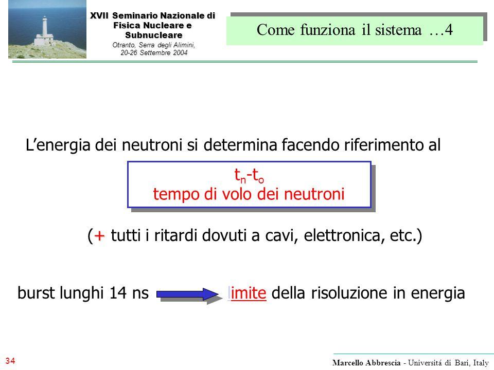34 Marcello Abbrescia - Universitá di Bari, Italy XVII Seminario Nazionale di Fisica Nucleare e Subnucleare Otranto, Serra degli Alimini, 20-26 Settem