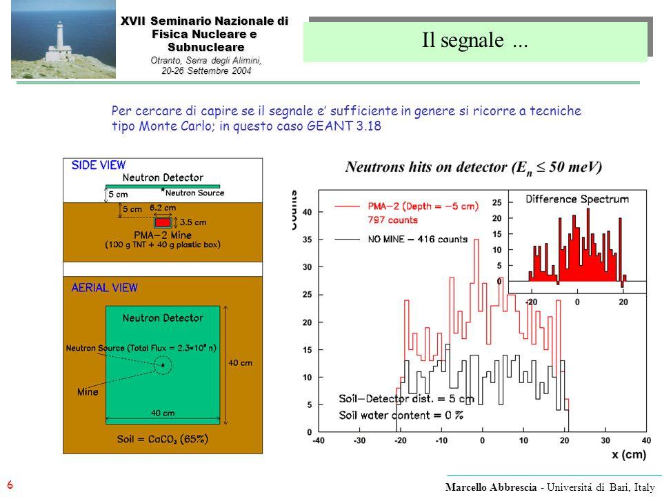 6 Marcello Abbrescia - Universitá di Bari, Italy XVII Seminario Nazionale di Fisica Nucleare e Subnucleare Otranto, Serra degli Alimini, 20-26 Settemb