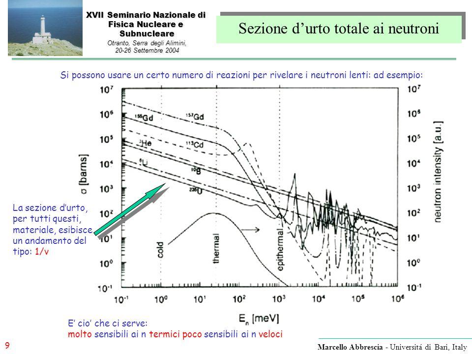 9 Marcello Abbrescia - Universitá di Bari, Italy XVII Seminario Nazionale di Fisica Nucleare e Subnucleare Otranto, Serra degli Alimini, 20-26 Settemb