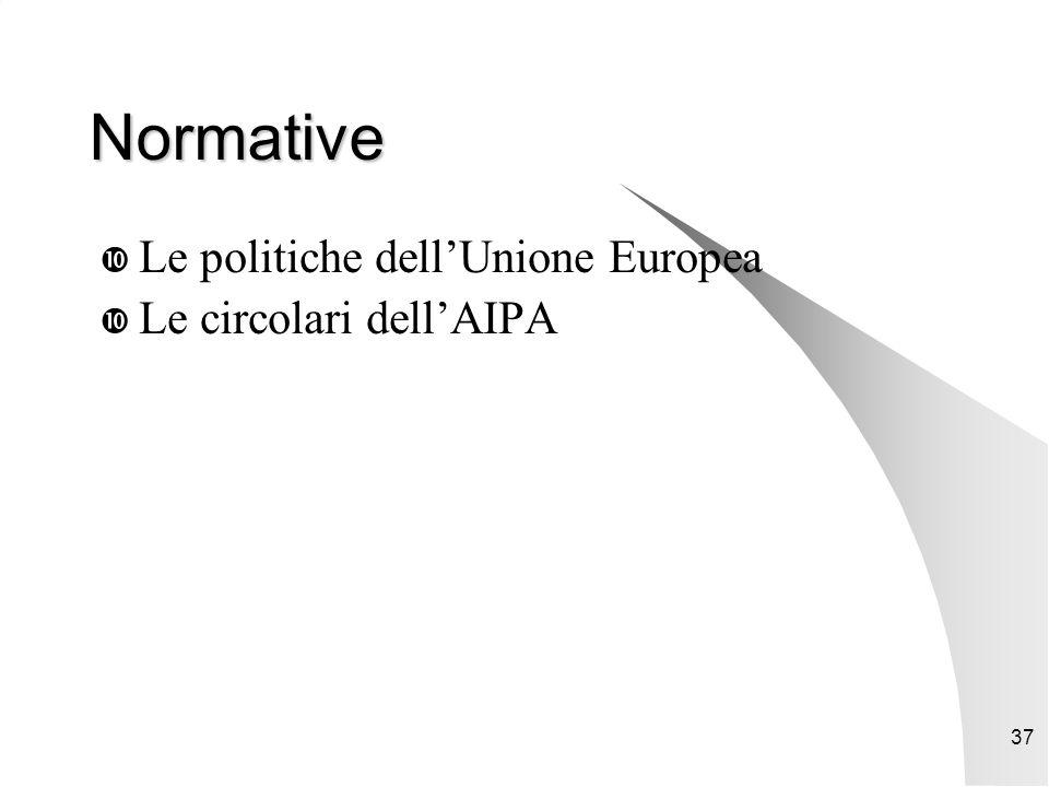 37 Normative  Le politiche dell'Unione Europea  Le circolari dell'AIPA