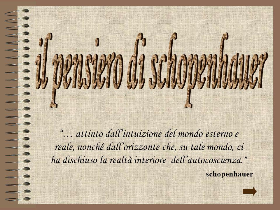 Schopenhauer Le influenze culturali L'opera magna La Volontà di Vivere: caratteri Le oggettivazioni della Volontà Dolore, piacere, noia L'iter salvifico esci