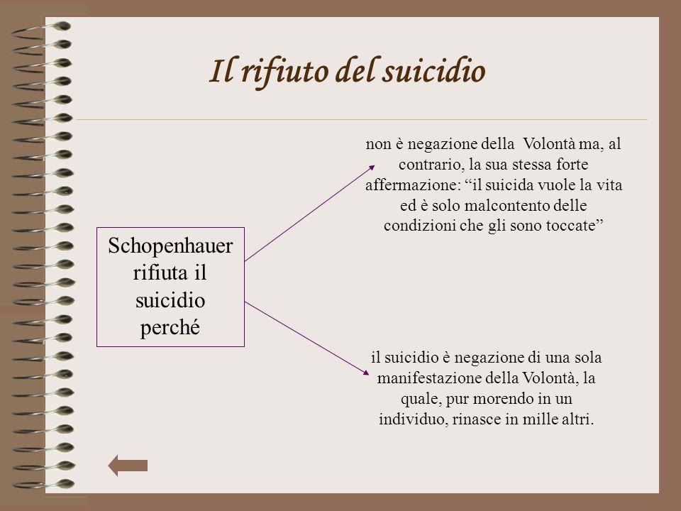 """Il rifiuto del suicidio Schopenhauer rifiuta il suicidio perché non è negazione della Volontà ma, al contrario, la sua stessa forte affermazione: """"il"""