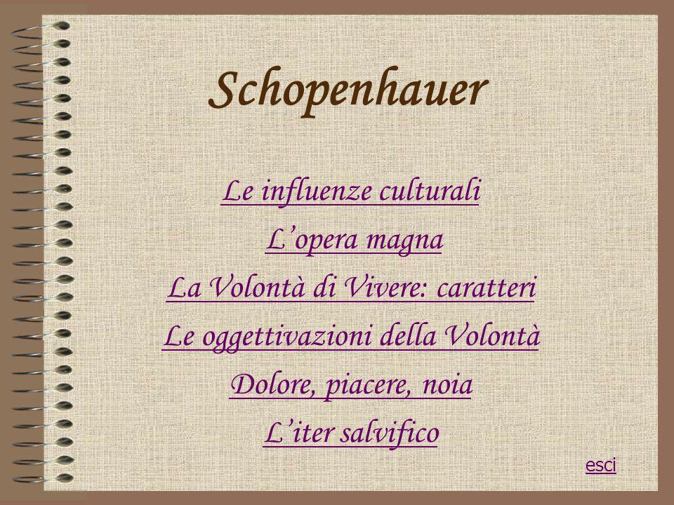 Schopenhauer Le influenze culturali L'opera magna La Volontà di Vivere: caratteri Le oggettivazioni della Volontà Dolore, piacere, noia L'iter salvifi