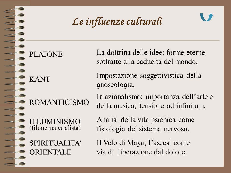 Le influenze culturali La dottrina delle idee: forme eterne sottratte alla caducità del mondo. PLATONE Impostazione soggettivistica della gnoseologia.