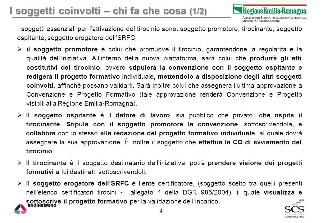 Compilazione progetto formativo (2/3) L'inserimento di un nuovo progetto formativo legato ad una convenzione precedentemente inserita.