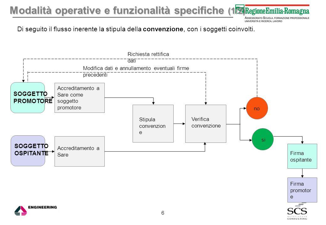 Modalità operative e funzionalità specifiche (1/2) SOGGETTO OSPITANTE Accreditamento a Sare come soggetto promotore Accreditamento a Sare SOGGETTO PRO