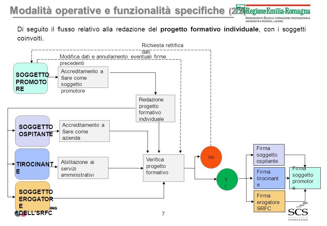 Modalità operative e funzionalità specifiche (2/2) SOGGETTO OSPITANTE Accreditamento a Sare come soggetto promotore Accreditamento a Sare come azienda