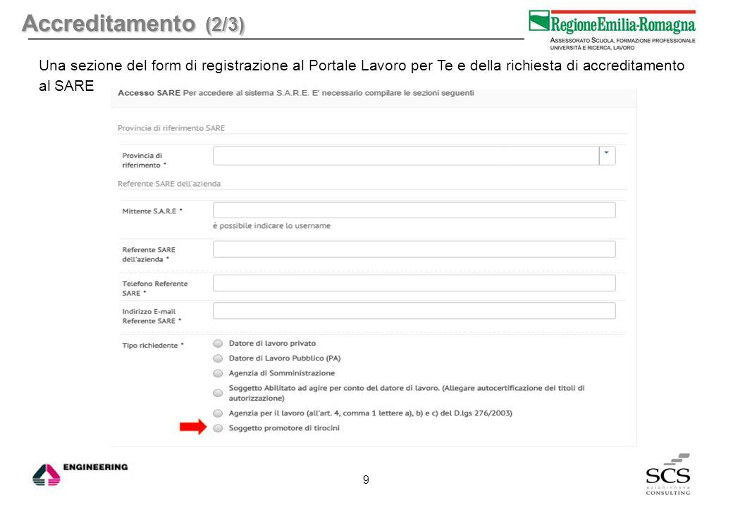 Accreditamento (2/3) Una sezione del form di registrazione al Portale Lavoro per Te e della richiesta di accreditamento al SARE 9