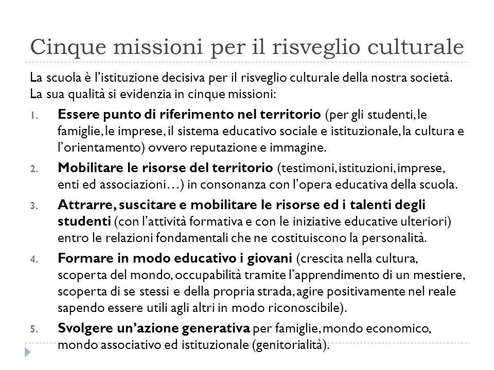 Impresa culturale per l'educazione  Il dirigente ha il compito di guidare la scuola in modo che risalti la sua natura di impresa culturale per l'educazione.