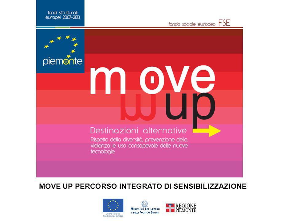 MOVE UP PERCORSO INTEGRATO DI SENSIBILIZZAZIONE
