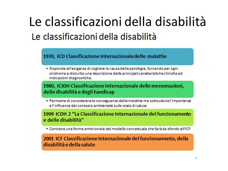 Le classificazioni della disabilità