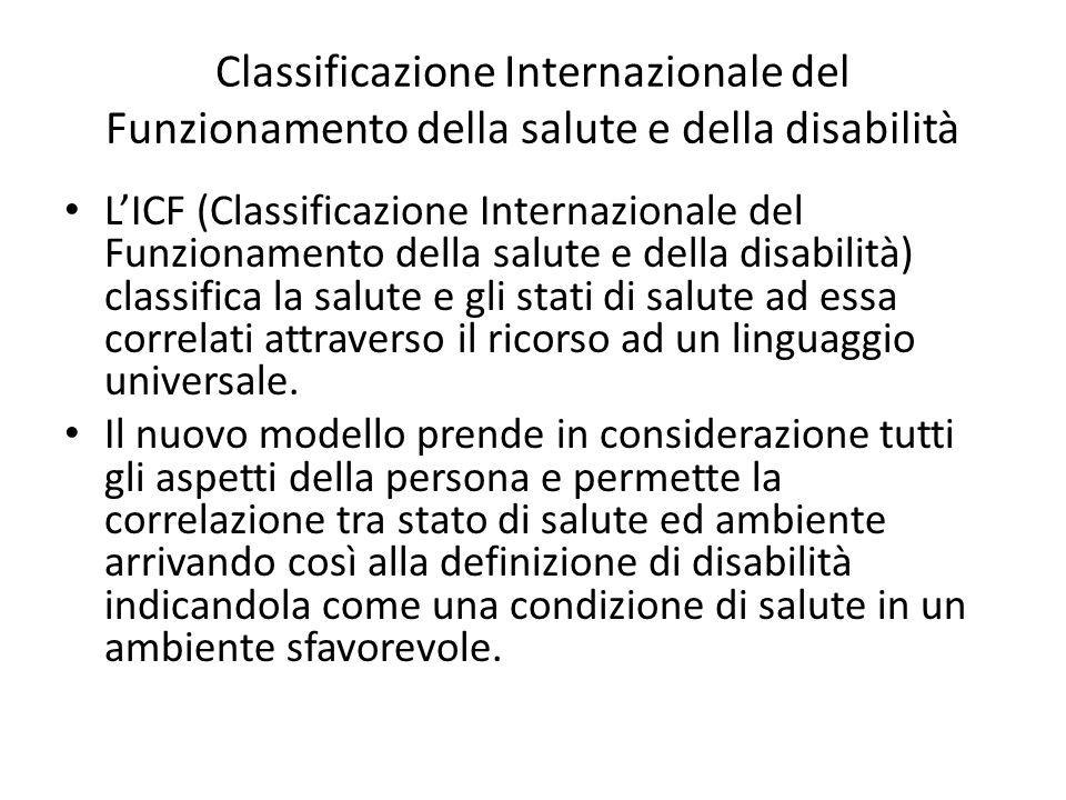 Classificazione Internazionale del Funzionamento della salute e della disabilità L'ICF (Classificazione Internazionale del Funzionamento della salute e della disabilità) classifica la salute e gli stati di salute ad essa correlati attraverso il ricorso ad un linguaggio universale.