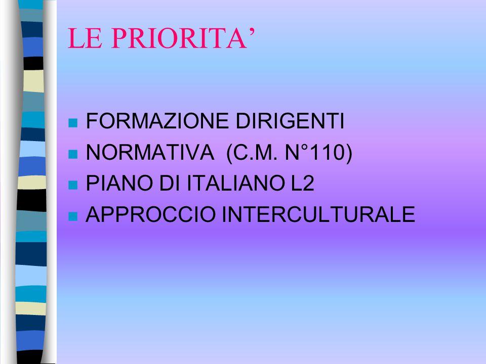 LE PRIORITA' n FORMAZIONE DIRIGENTI n NORMATIVA (C.M. N°110) n PIANO DI ITALIANO L2 n APPROCCIO INTERCULTURALE