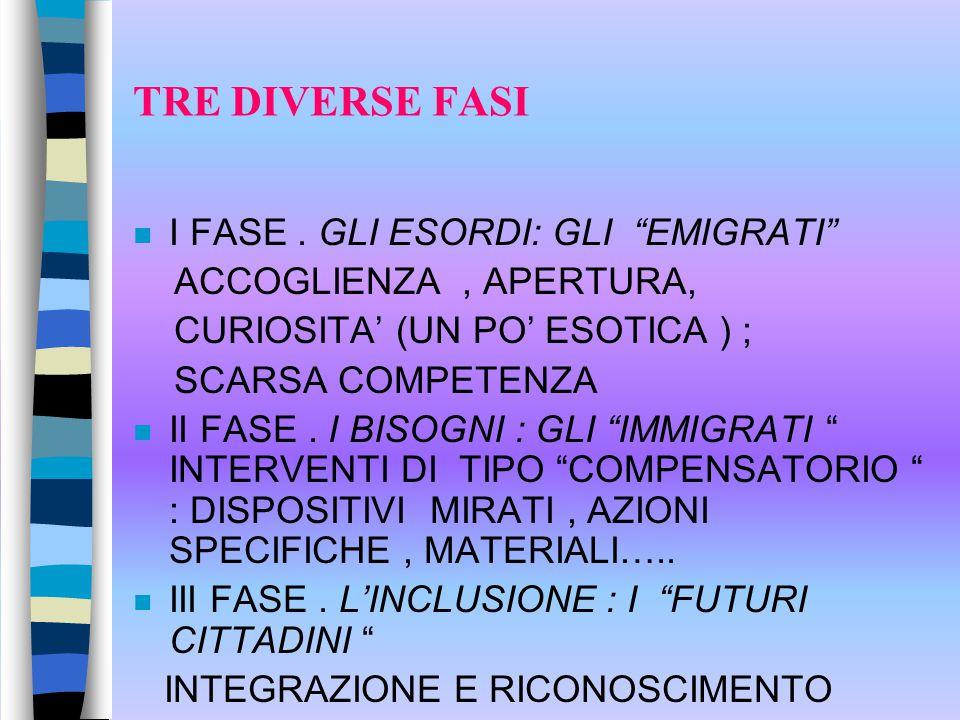 TRE DIVERSE FASI n I FASE.