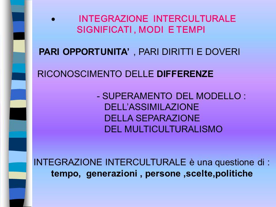  INTEGRAZIONE INTERCULTURALE SIGNIFICATI, MODI E TEMPI PARI OPPORTUNITA', PARI DIRITTI E DOVERI RICONOSCIMENTO DELLE DIFFERENZE - SUPERAMENTO DEL MODELLO : DELL'ASSIMILAZIONE DELLA SEPARAZIONE DEL MULTICULTURALISMO INTEGRAZIONE INTERCULTURALE è una questione di : tempo, generazioni, persone,scelte,politiche