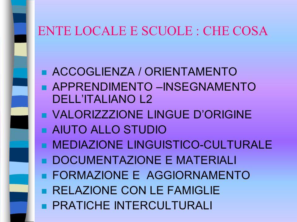ENTE LOCALE E SCUOLE : CHE COSA n ACCOGLIENZA / ORIENTAMENTO n APPRENDIMENTO –INSEGNAMENTO DELL'ITALIANO L2 n VALORIZZZIONE LINGUE D'ORIGINE n AIUTO ALLO STUDIO n MEDIAZIONE LINGUISTICO-CULTURALE n DOCUMENTAZIONE E MATERIALI n FORMAZIONE E AGGIORNAMENTO n RELAZIONE CON LE FAMIGLIE n PRATICHE INTERCULTURALI