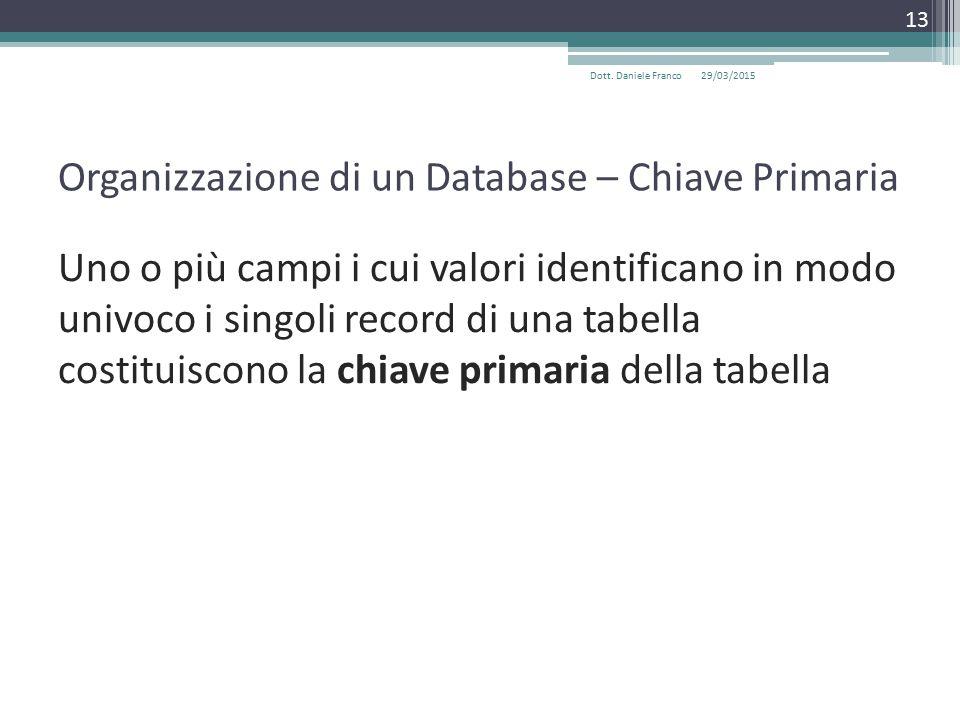 Organizzazione di un Database – Chiave Primaria Uno o più campi i cui valori identificano in modo univoco i singoli record di una tabella costituiscono la chiave primaria della tabella 29/03/2015Dott.