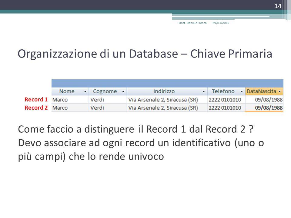 Organizzazione di un Database – Chiave Primaria 29/03/2015Dott.