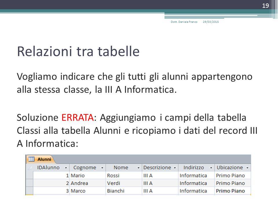 Relazioni tra tabelle Vogliamo indicare che gli tutti gli alunni appartengono alla stessa classe, la III A Informatica.
