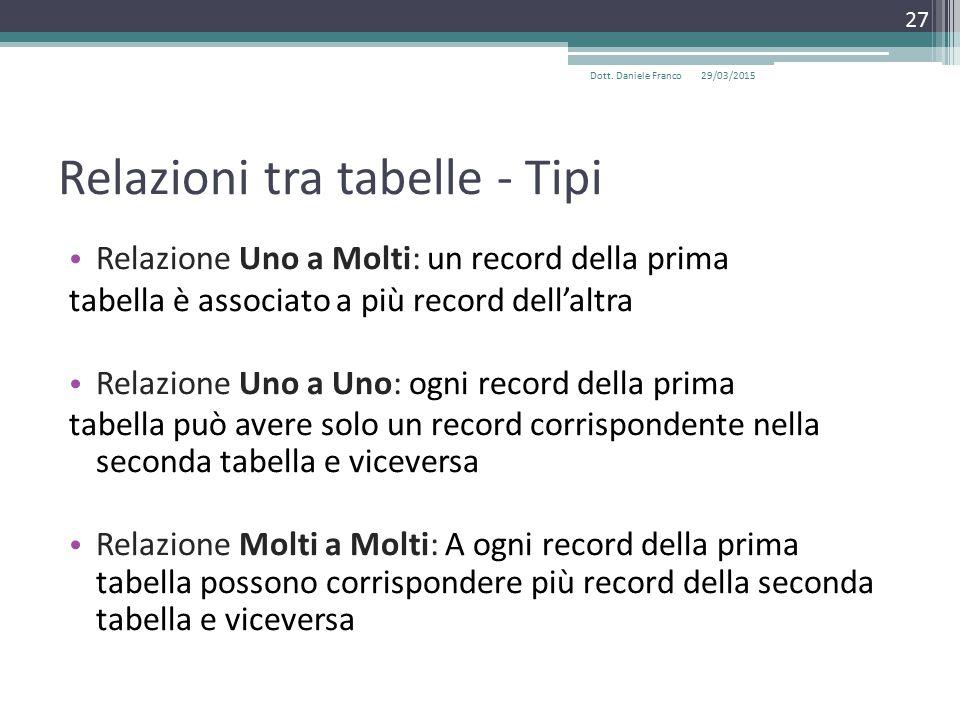 Relazioni tra tabelle - Tipi 29/03/2015Dott.