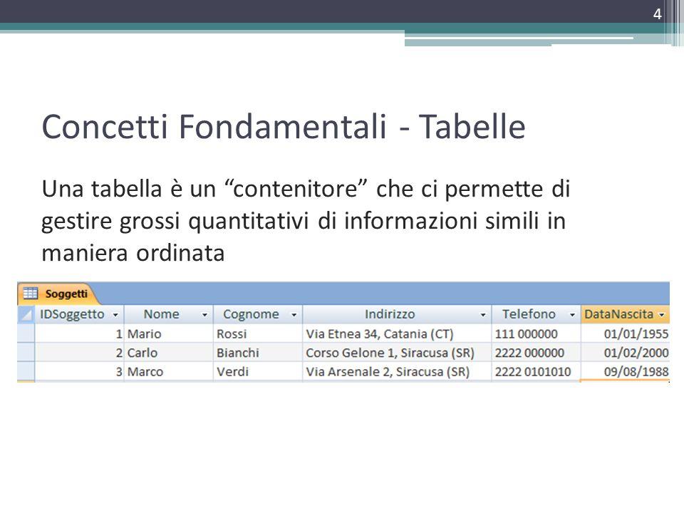Concetti Fondamentali - Tabelle Una tabella è un contenitore che ci permette di gestire grossi quantitativi di informazioni simili in maniera ordinata 4