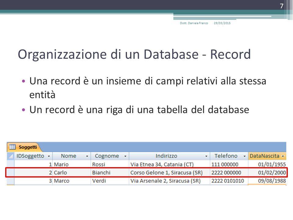 Organizzazione di un Database - Record Una record è un insieme di campi relativi alla stessa entità Un record è una riga di una tabella del database 29/03/2015Dott.