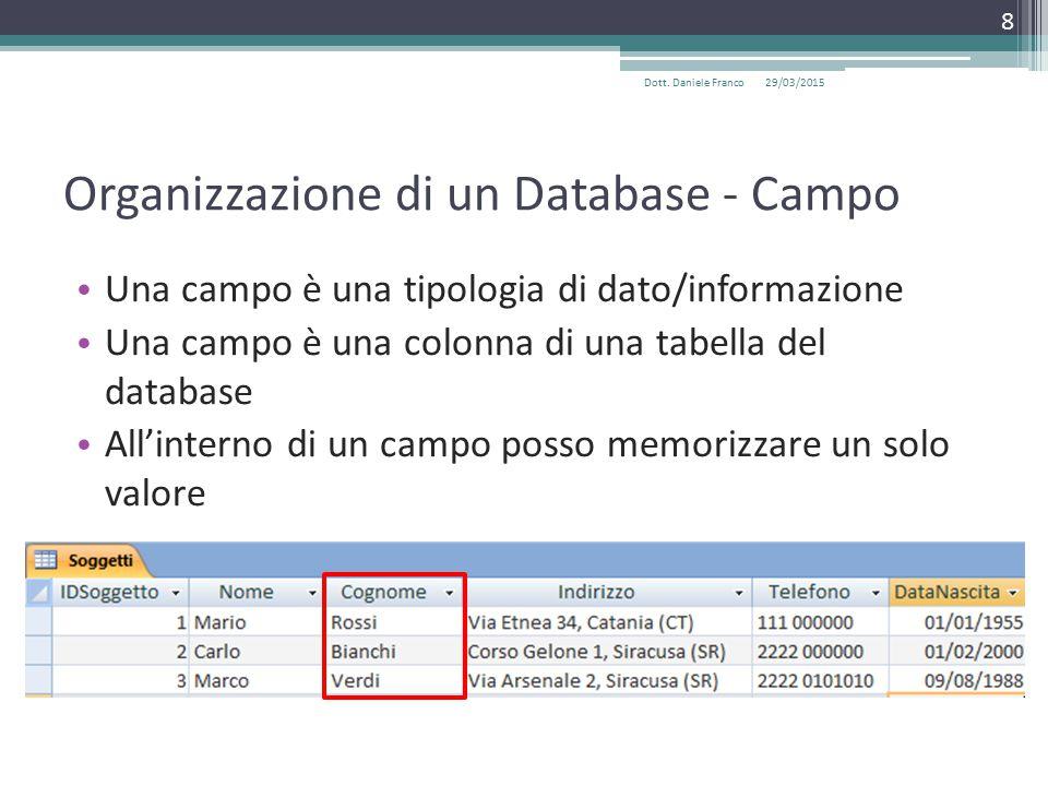 Organizzazione di un Database - Campo Una campo è una tipologia di dato/informazione Una campo è una colonna di una tabella del database All'interno di un campo posso memorizzare un solo valore 29/03/2015Dott.