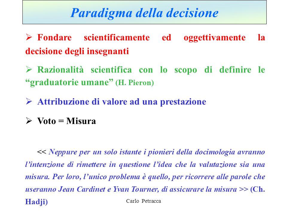 Paradigma della decisione  Fondare scientificamente ed oggettivamente la decisione degli insegnanti  Razionalità scientifica con lo scopo di definir