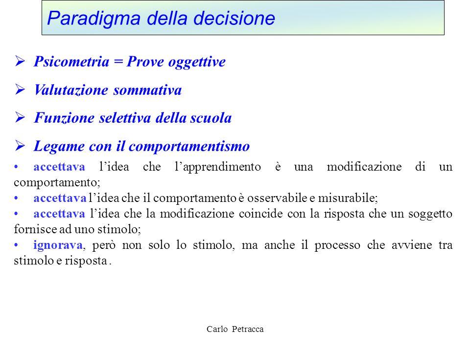 Paradigma della decisione  Psicometria = Prove oggettive  Valutazione sommativa  Funzione selettiva della scuola  Legame con il comportamentismo a