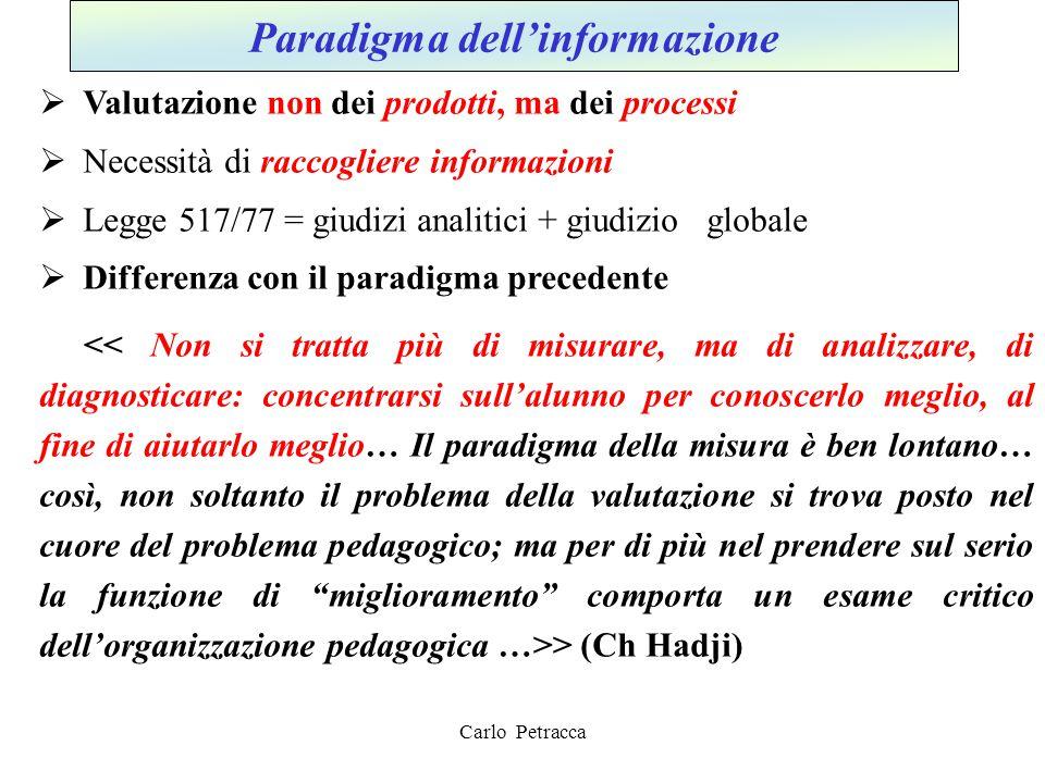 Carlo Petracca Paradigma dell'informazione  Valutazione non dei prodotti, ma dei processi  Necessità di raccogliere informazioni  Legge 517/77 = gi