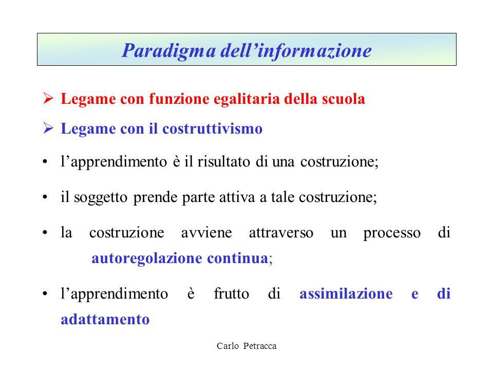 Carlo Petracca  Legame con funzione egalitaria della scuola  Legame con il costruttivismo l'apprendimento è il risultato di una costruzione; il sogg