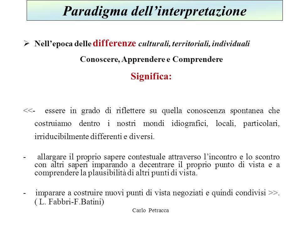 Paradigma dell'interpretazione  Nell'epoca delle differenze culturali, territoriali, individuali Conoscere, Apprendere e Comprendere Significa: <<- e