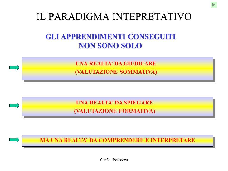 Carlo Petracca UNA REALTA' DA GIUDICARE (VALUTAZIONE SOMMATIVA) UNA REALTA' DA SPIEGARE (VALUTAZIONE FORMATIVA) MA UNA REALTA' DA COMPRENDERE E INTERP