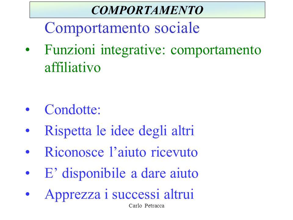 Comportamento sociale Funzioni integrative: comportamento affiliativo Condotte: Rispetta le idee degli altri Riconosce l'aiuto ricevuto E' disponibile